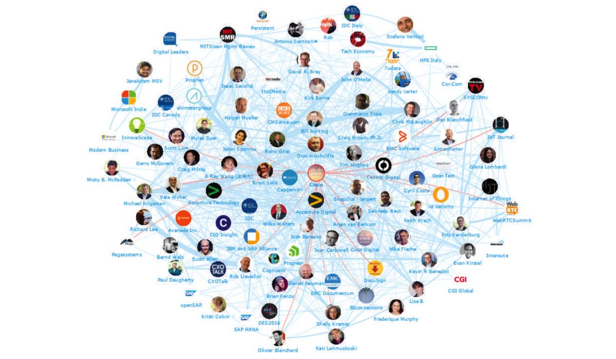 Digital_Transformation_Influencers